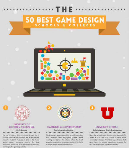 50 game design schools graphic