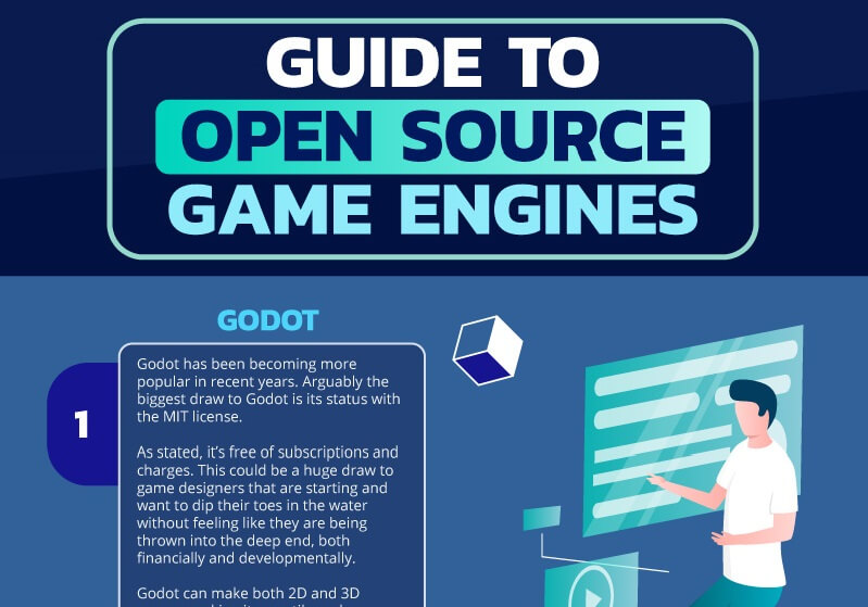 Open Source Gaming