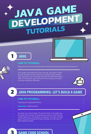 Java Game Development Free Videos