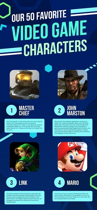 Top Favorite Video Game Characters