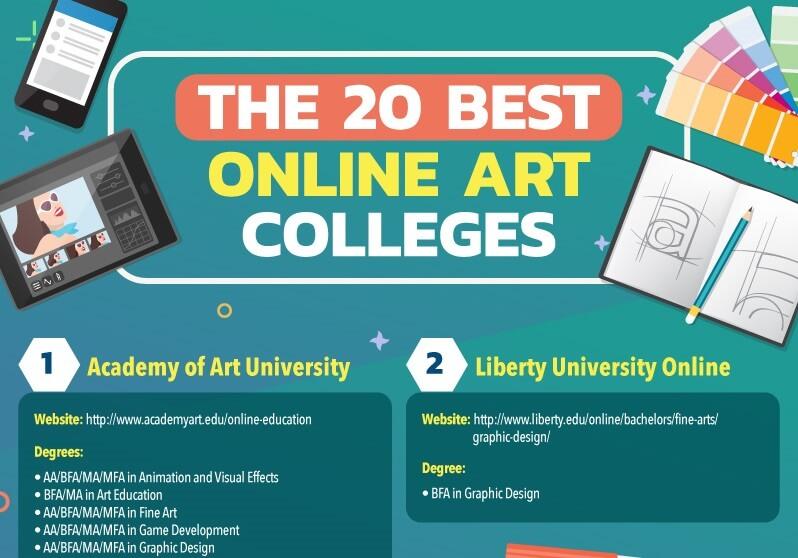 Online Art Colleges