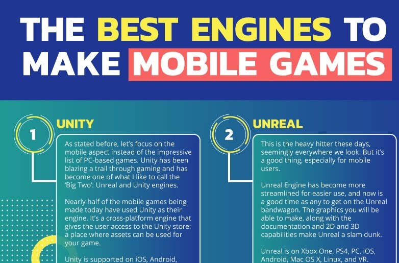 Engines for Mobile Games