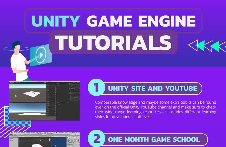Tutorials Unity Game Engine 6 Best Free & Cost effective Programming And Coding Freeware For Non Professional That Can Be Modified By The User In 2020