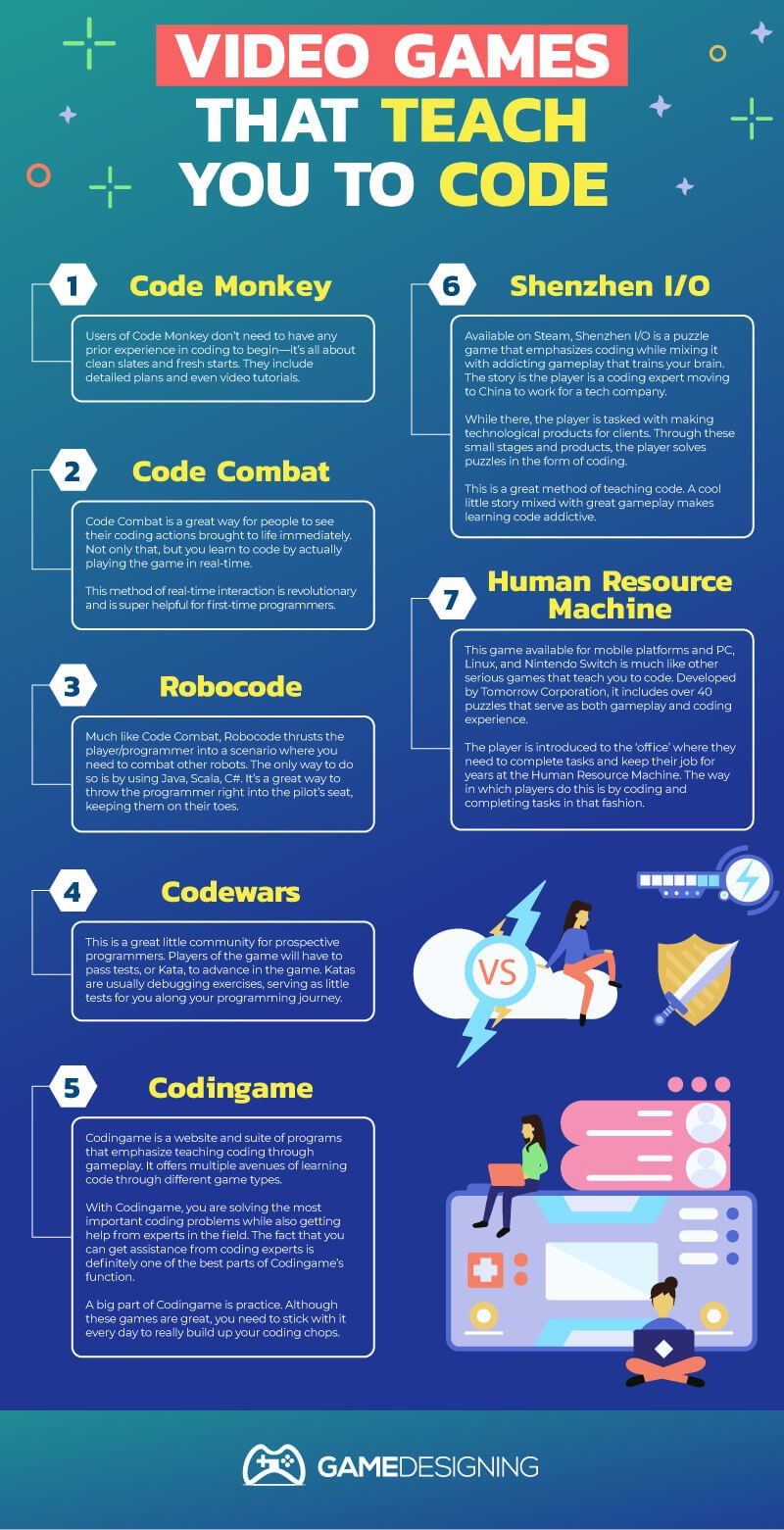 Fund Video Games For Aspiring Coders