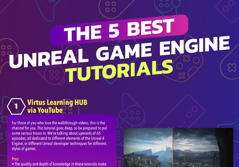 Top Unreal Game Engine Tutorials