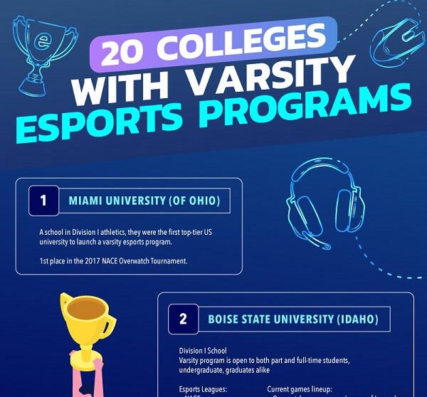 Schools and Universities offering Varsity Esports Programs