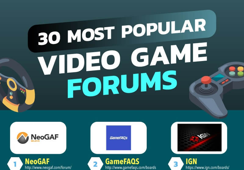 Top Video Game Forums