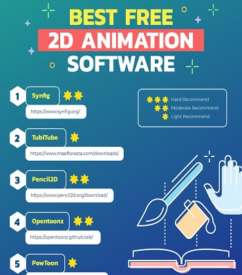 Top Free 2D Animation Software