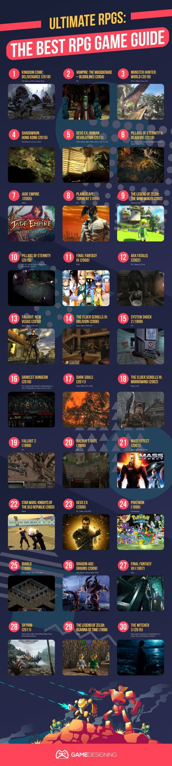 Rpg Video Game Awards The 30 Best Rpg S Ever Made