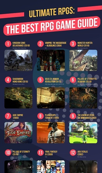 The Best RPG Game Guide