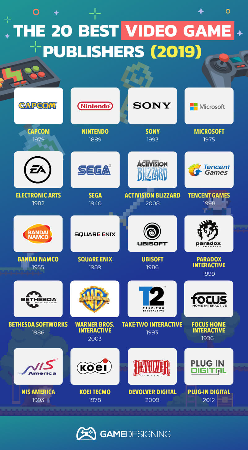 Top Video Game Publishers