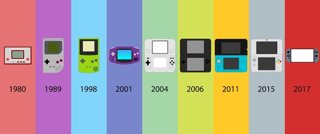 NES consoles through the years