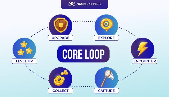 Proper Game Loop