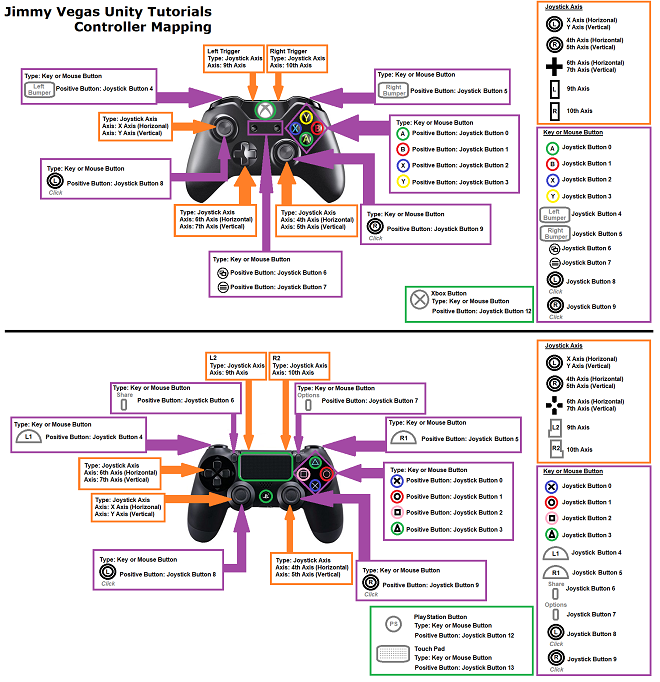 Controller Mapping