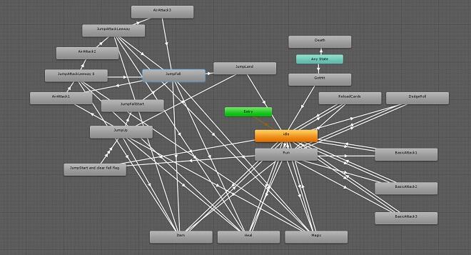 Animation Layers