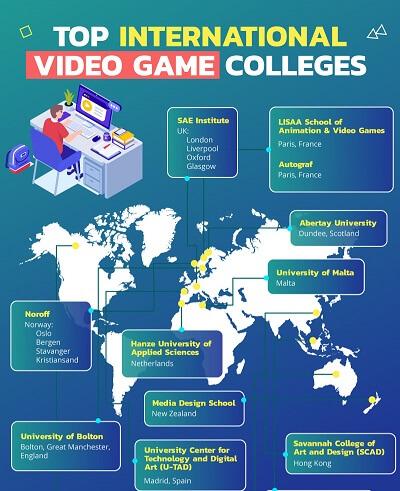 Best Video Game International Schools