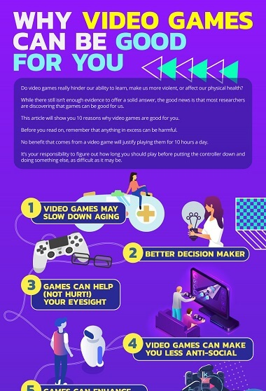 Playing Video Games and Its Benefits