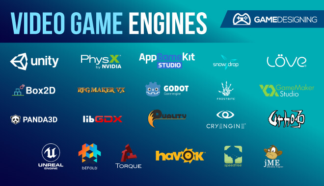 Video Game Engines